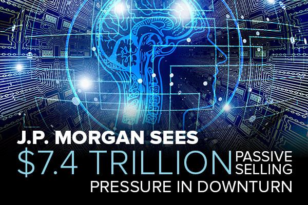 JP Morgan sees 7 trillion dollars passive selling pressure in downturn